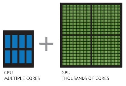 cuda-cores-explained